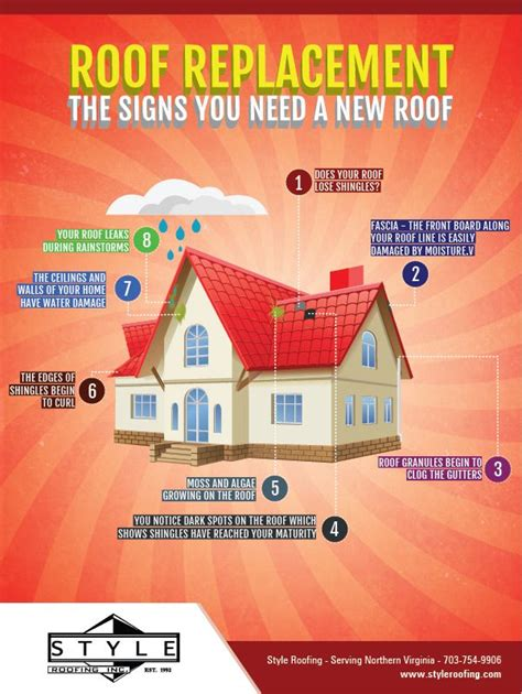 roof replacement roofing signs home household