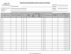 pfmea template concentric global With pfmea template
