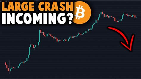 Your symbols have been updated. Largest Bitcoin Crash In HISTORY Incoming?! - 2000$ target? - Bitcoin Price Analysis - 2020 Coin ...