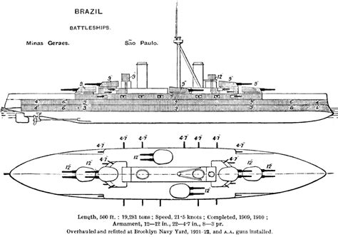 Wwi Ship Diagram by The Age Of Navalism 1890 1918 Page 28 Civfanatics Forums