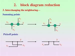 Block Diagram To Signal Flow Graph Example