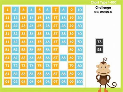 Numbers Chart Hundred Number Learn Play Action