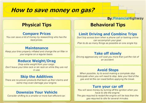 How To Save Money On Gas A Practical Guide