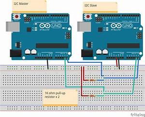 Arduino-er: September 2014