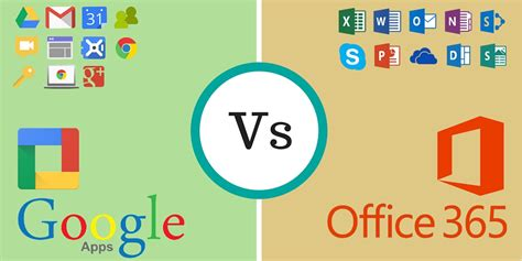 apps vs office 365 blogs and stuff