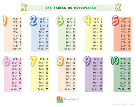 Tablas De Multiplicar Para Niños Para Imprimir  Tablas De