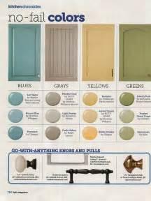 paint colour ideas for kitchen 2015 paint color ideas home bunch interior design ideas