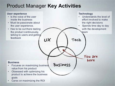 customer experience manager product management 101 1 how to create products customer