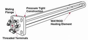 what is an immersion heater quora With dualimmersionheaterwiringdiagramimmersionheaterwiringdiagram