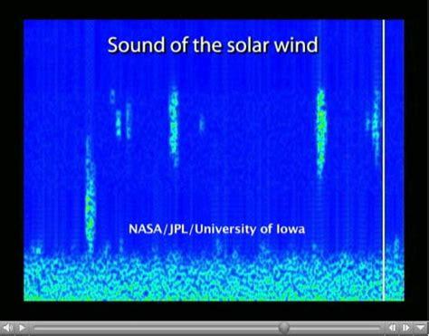 nasa sound of solar wind