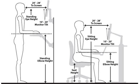 Lounge Chair Cad by Computer Workstation Ergonomics Pictures Ordinary To