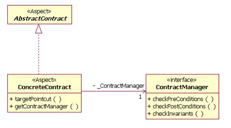 component diagram  library management system