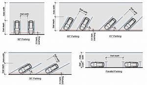 Place De Parking Dimension : plan ~ Medecine-chirurgie-esthetiques.com Avis de Voitures