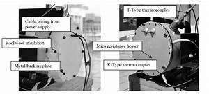 Illustration Of The Flat Mica Resistance Heater  Rockwool