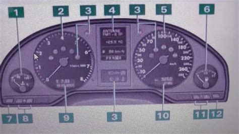 Audi A8 D2 Dash Warning Light Symbol Lamps What They Mean