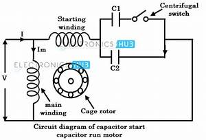 Difference Between Resistence And Capacitance Start