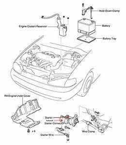 1999 Toyota Corolla Has A Starting Problem  Battery Is Not