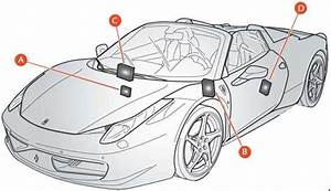 Ferrari 458  2009 - 2015  - Fuse Box Diagram