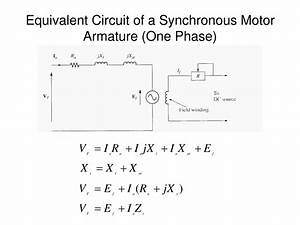 Ppt - Synchronous Motors Powerpoint Presentation  Free Download