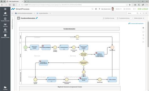 beschwerdemanagement software von cwa