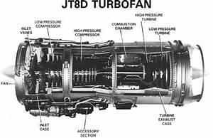 Mechanical Engineering  Jet Engines
