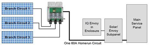 enphase q aggregator for enphase iq microinverters
