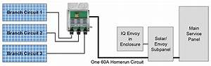 Enphase Q Aggregator For Enphase Iq Microinverters