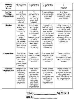 friendly letter rubric  fundamentals  learning tpt
