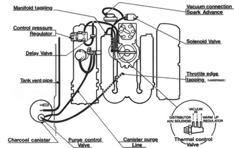 99 Suburban Vacuum Hose Diagram by Vacuum Hose Diagram