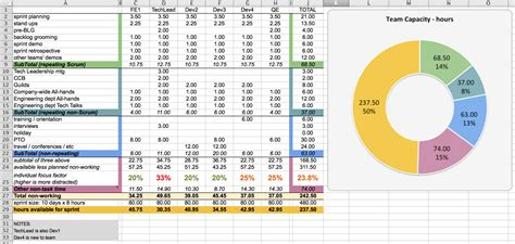 resource allocation tracking spreadsheet spreadsheet