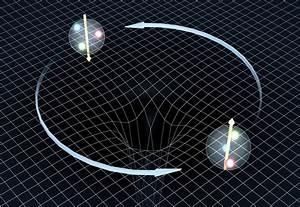 The First Supercomputer Simulations Of  U0026 39 Spin U2013orbit U0026 39  Forces