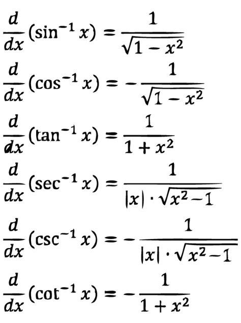 Beyond Calculus