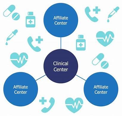 Circle Spoke Center Diagram Diagrams Solution Clinical