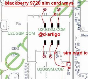 Blackberry 9720 Insert Sim Ic Solution Jumper Problem Ways