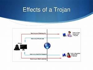 Trojan Attack