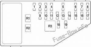 Fuse Box Diagram Dodge Stratus  1995