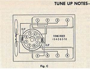 I Need Help Figuring Out The Firing Order To My 1967 Ford