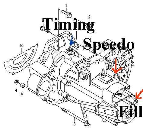 2001 Vw Cabrio Engine Diagram by Manual Transmission Level 1995 Jetta 2 0 Manual Trans