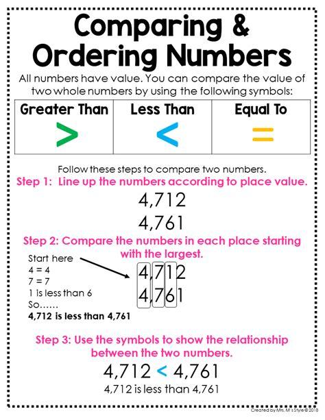 grade math posters  grade math teaching math
