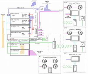 Wiring Diagram Crestron Cls C6