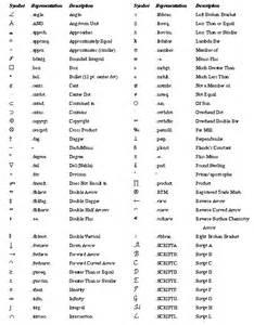 Text Emoticons List