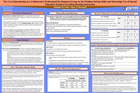 poster presentation template create dissertation poster