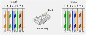 Category 5 Cable Wiring Diagram