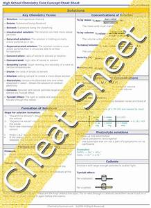 All Worksheets » High School Chemistry Review Worksheets ...