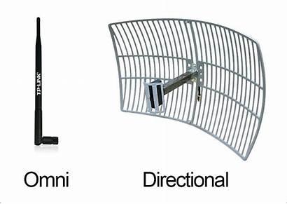 Antenna Directional Omni Vs Antennas Router Wireless