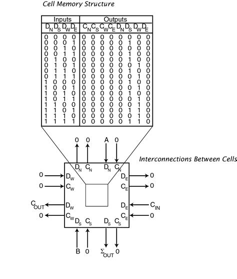 July Archive Page Electronic Circuit Wiring