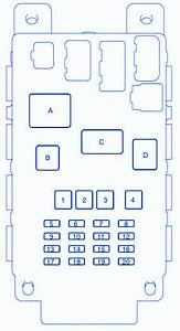 Scion Xb 2005 Fuse Box  Block Circuit Breaker Diagram