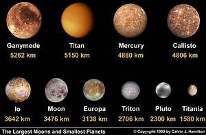 Why is Earth's moon so much bigger than all the rest ...