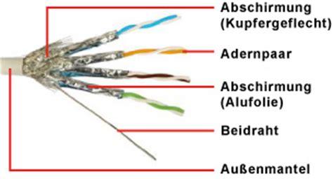 lan kabel aufbau twisted pair kabel utp ftp stp