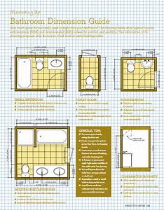 room size porches new modern ranch eye on design by With minimum dimensions for a bathroom